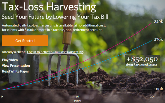 Wealthfront Tax Loss Harvesting Mountain Chart