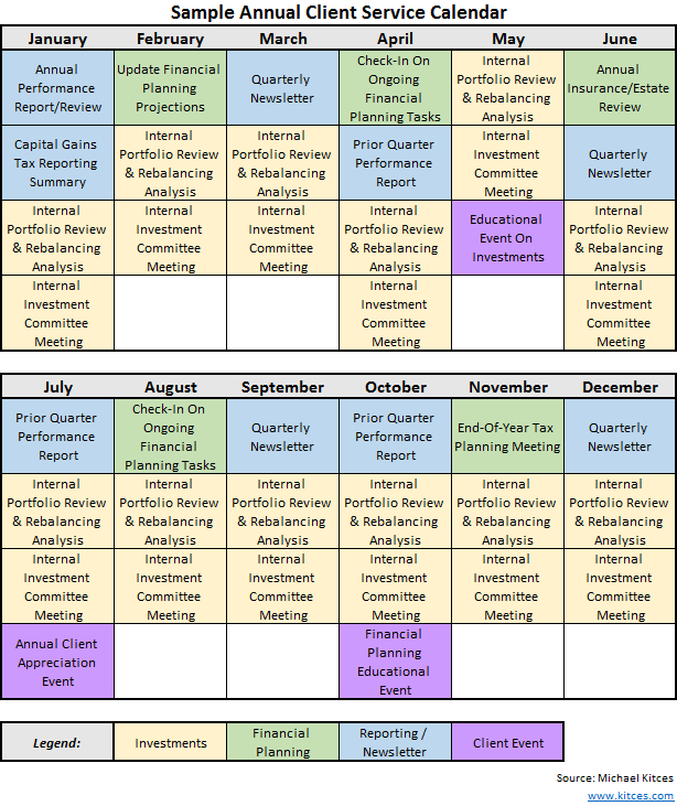 annual event calendar template - crafting an annual financial planning service calendar