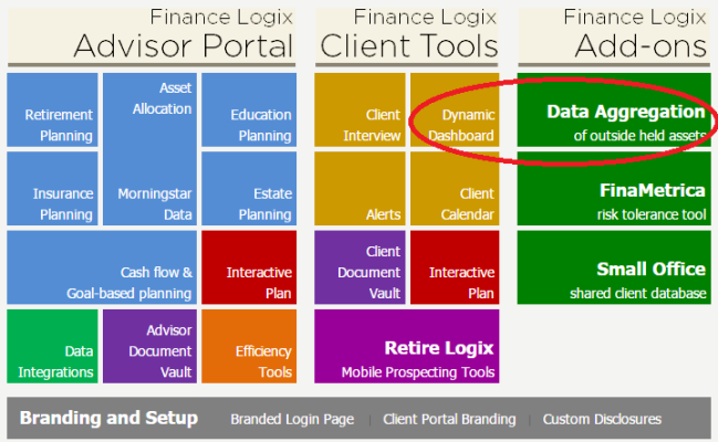 FinanceLogix Software Capabilities
