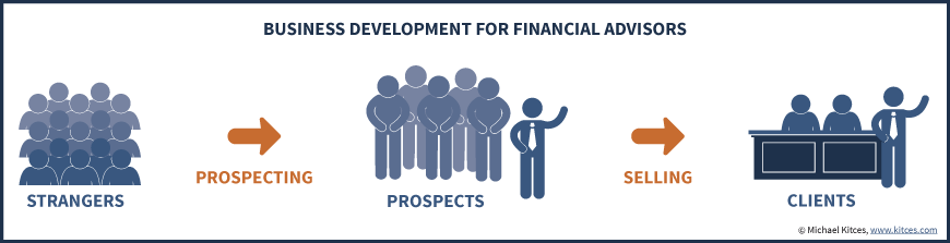 Business Development For Financial Advisors - From Prospecting For Strangers To Selling Prospects Into Becoming Clients