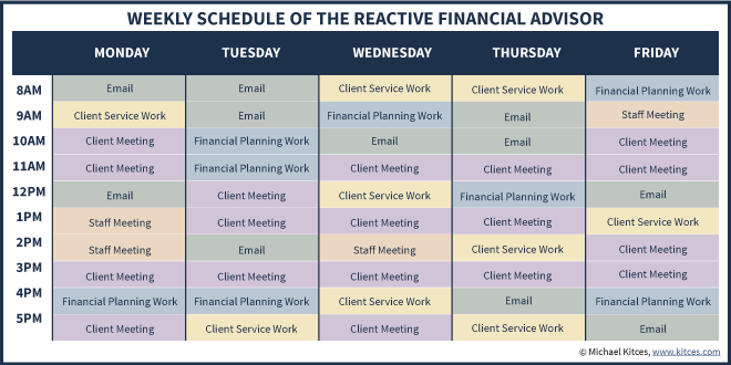 Weekly Meeting Schedule Of The Typical Reactive Financial Advisor