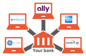 MaxMyInterest Hub Checking Account With Linked Accounts To Online Banks