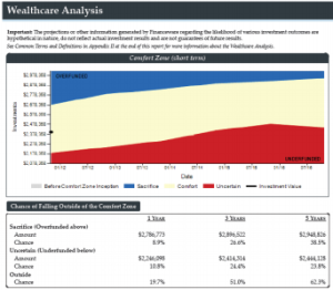 FinanceWare WealthCare Reviews - Sample Software Screenshot