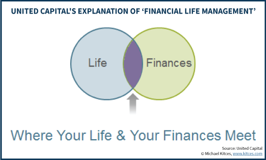 United Capital Definition Of Financial Life Management