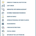 Permitted Reasons To Self-Certify A Hardship Extension For 60-Day IRA Rollover