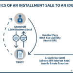 Mechanics Of An Installment Sale To An IDGT Grantor Trust