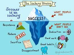 Iceberg Illusion Of Success