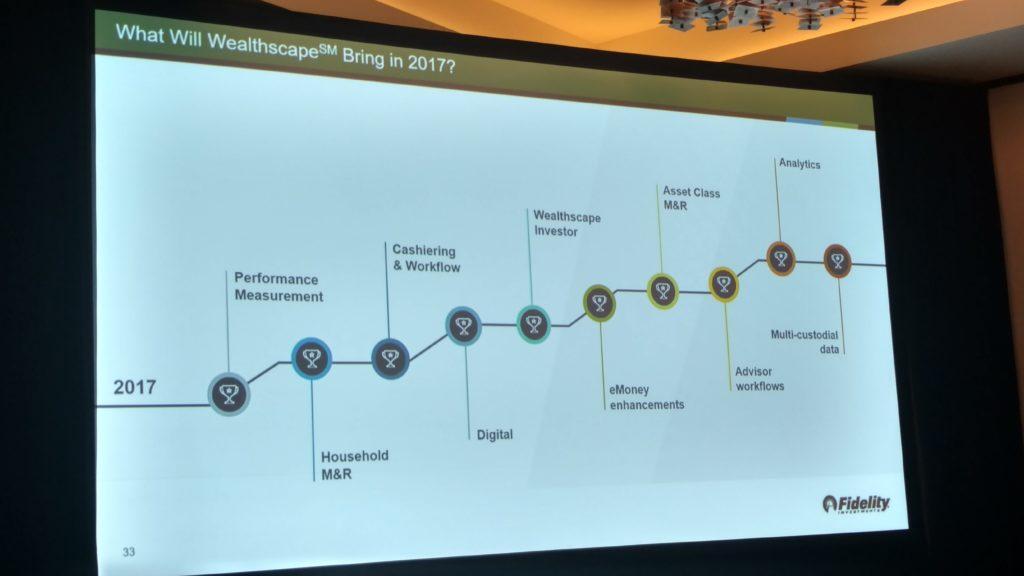 Fidelity WealthScape Roadmap in 2017