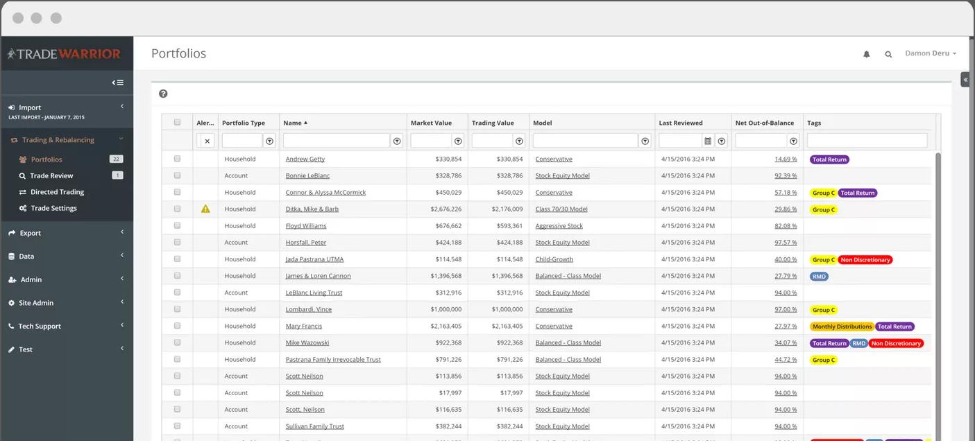 TradeWarrior Rebalancing Software Sample Screenshot