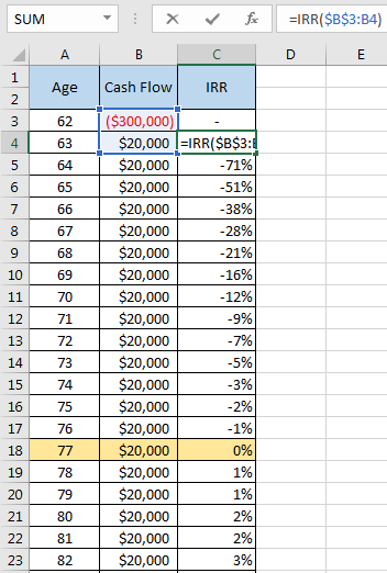Excel Pension Vs Lump Sum