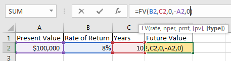 Excel FV Calculator Inputs