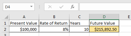 Excel FV Calculator