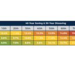 Safe Savings Rates Realistic Earnings Growth Featured Image