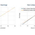Linear Versus Non-Linear Earnings Dynamics Featured Image