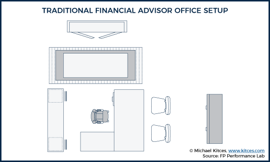 Traditional Financial Advisor Office Space