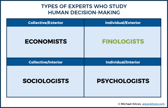 Types Of Experts Who Study Human Decision-Making
