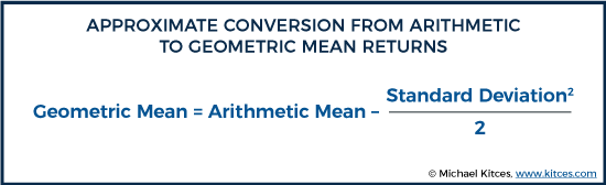 Approximate Conversion From Arithmetic To Geometric Mean Returns