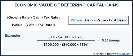 Economic Value Of Deferring Capital Gains