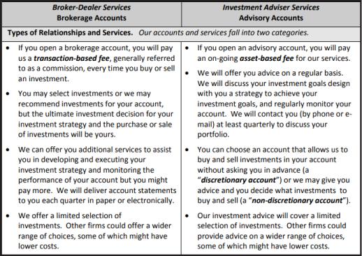 Broker Dealer Services Vs. Investment Advisor Services