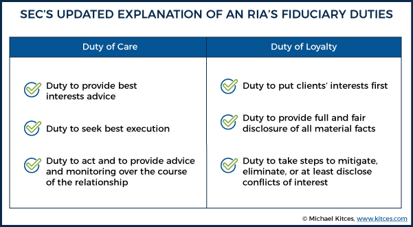 SEC's Updated Explanation Of An RIA's Fiduciary Duties