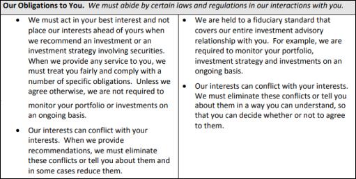 SEC's Sample Disclosure Form