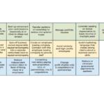 Examples Of QBI Deduction Strategies