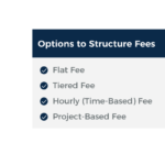 Two-Step Process For Determining Apporpriate Fee-For-Service Planning Fee