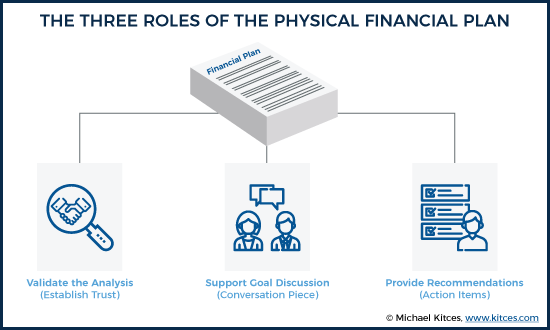 The Three Roles Of The Physical Financial Plan