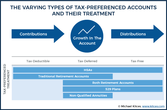 Tax preferred savings and investment accounts social investment scotland twitter background