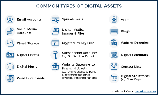 Common Digital Assets