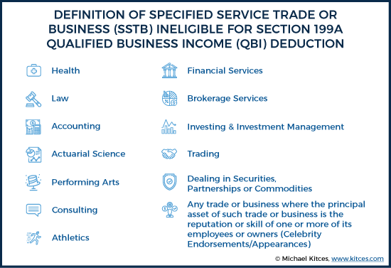 Specified Service Trade or Business 2