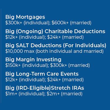 Group Term Life Insurance Iras