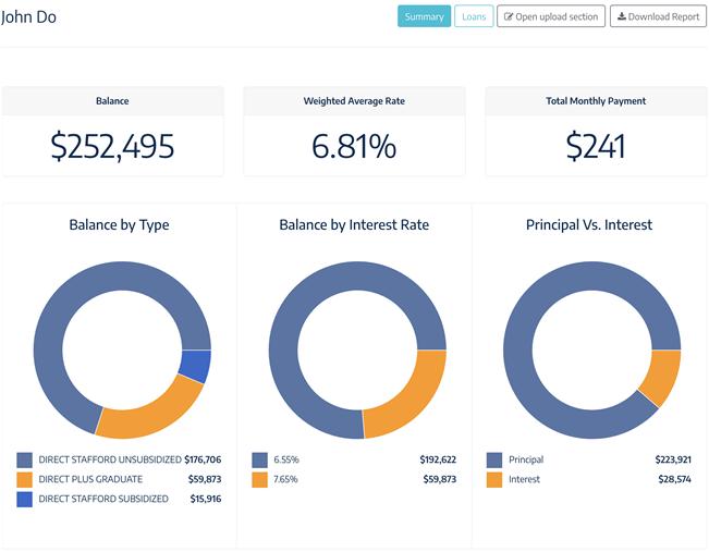 Loan Buddy Information Graph