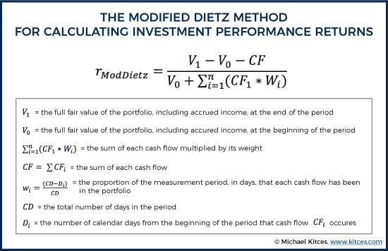 The Modified Dietz Method For Calculating Investment Performance Returns