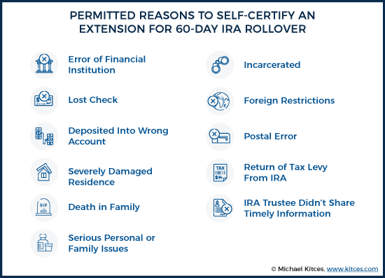 Permitted Reasons To Self-Certify An Extension For 60-Day Ira Rollover