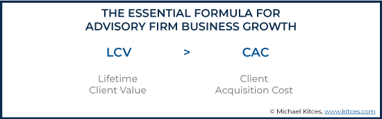The Essential Formula For Advisory Firm Business Growth