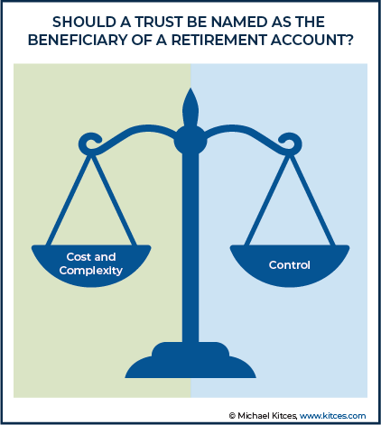 Should A Trust Be Named As The Beneficiary Of A Retirement Account