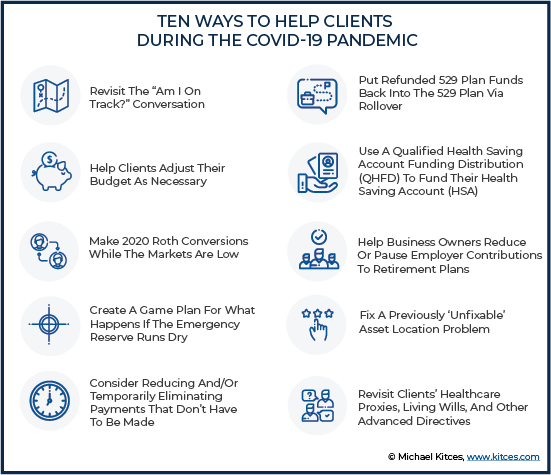 Ten Ways To Help Clients During The COVID-19 Pandemic