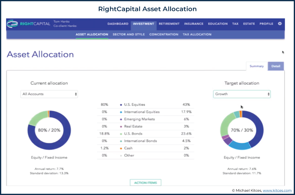 Screenshot of RightCapital Asset Allocation Example
