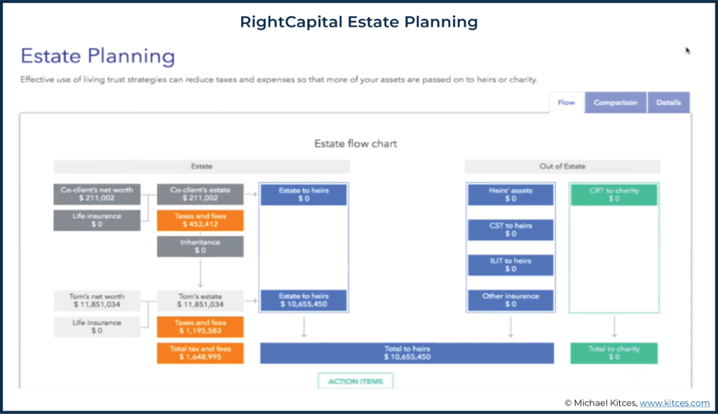 Screenshot of RightCapital Estate Planning