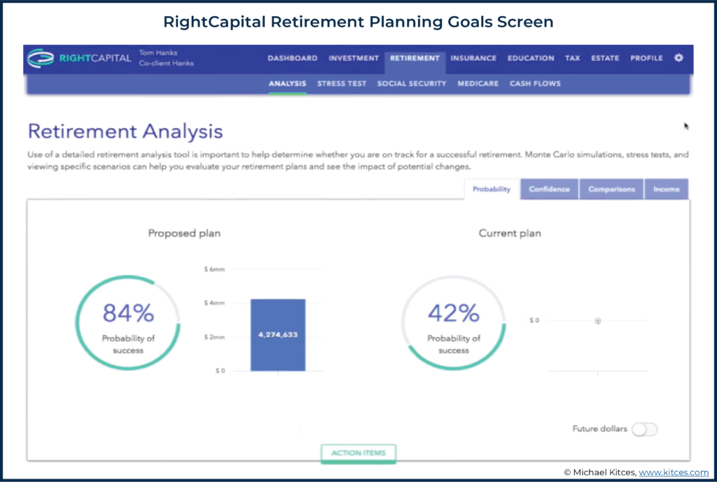 Screenshot of RightCapital Retirement Planning Goals Screen