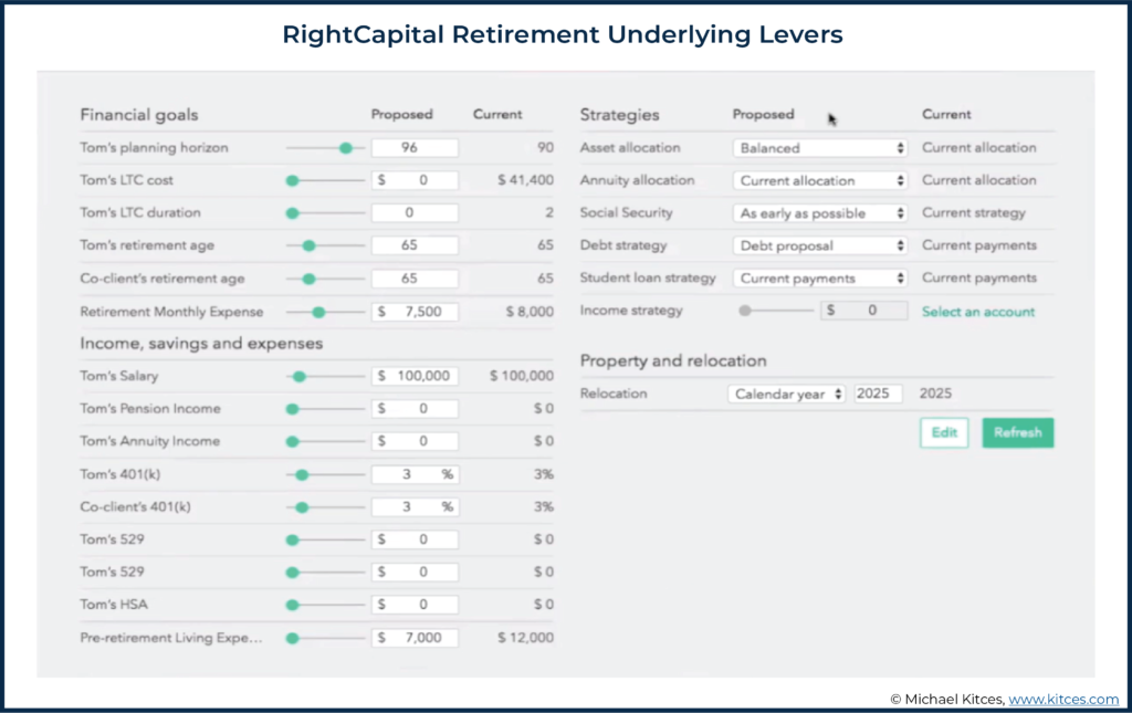 Screenshot of RightCapital Retirement Underlying Levers