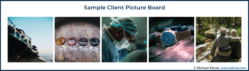 Sample Client Picture Board
