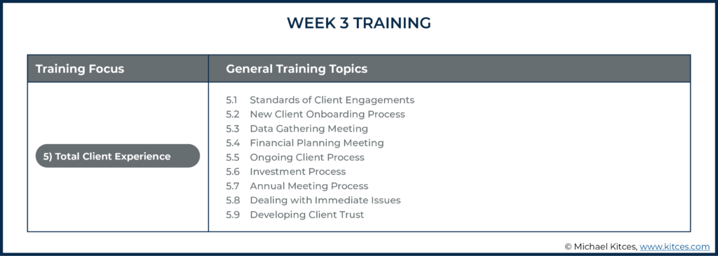 Image of week three training topics