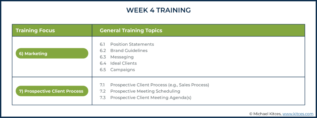 Image of week four training topics
