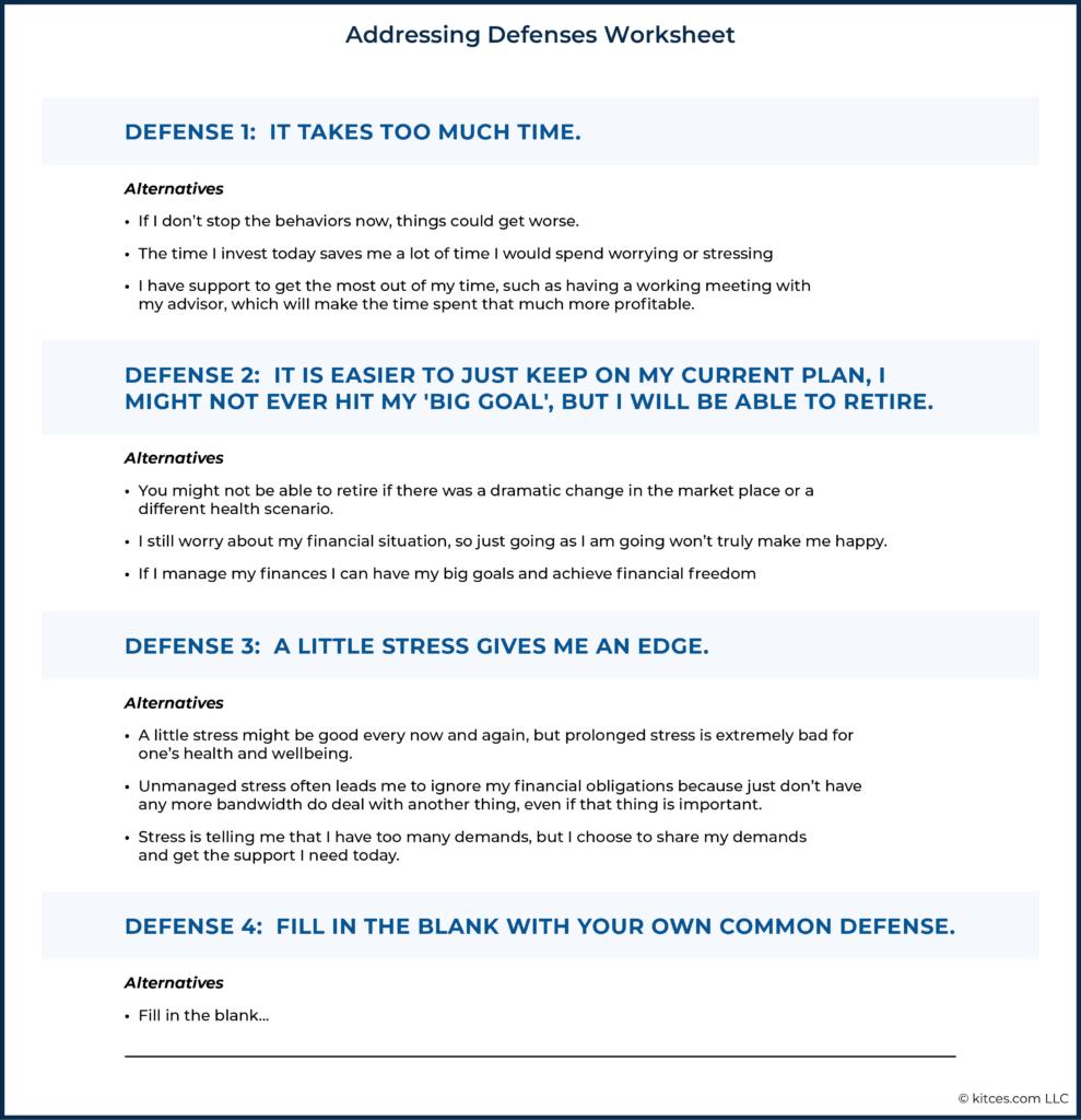 Addressing Defenses Worksheet
