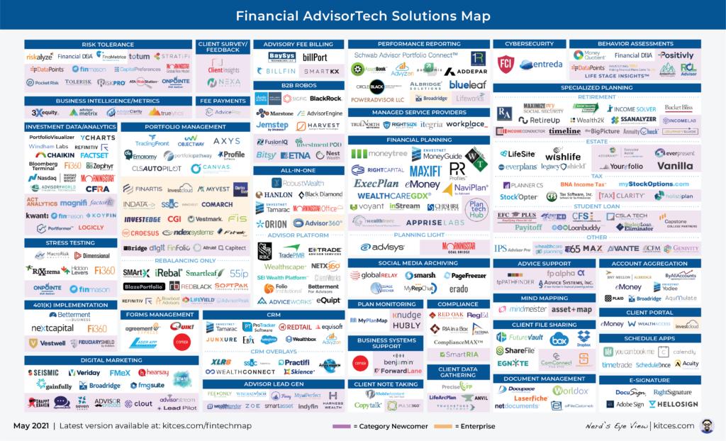 Advisor FinTech Landscape May 2021