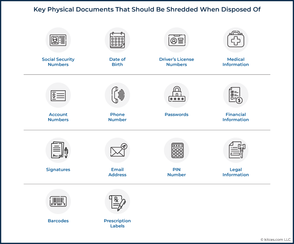 01 Key Physical Documents That Should Be Shredded When Disposed Of