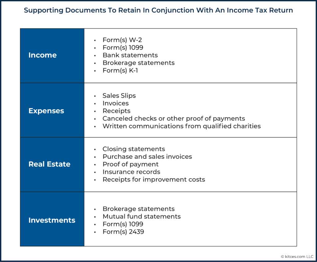 03 Supporting Documents To Retain In Conjunction With An Income Tax Return