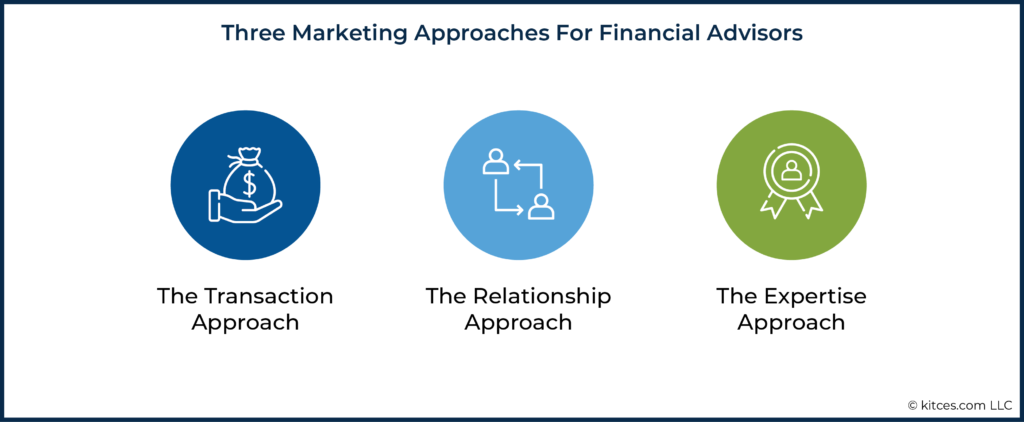 01 Three Marketing Approaches For Financial Advisors